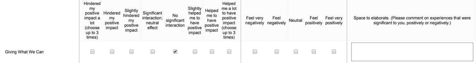 Example influences row bottom