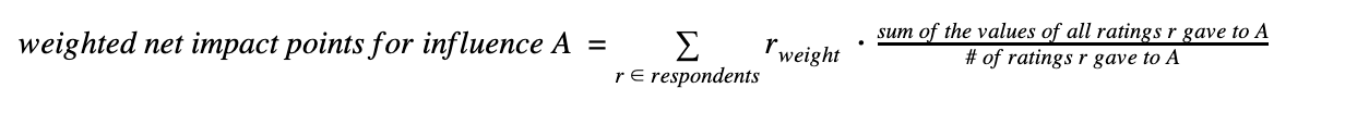 Impact points equation